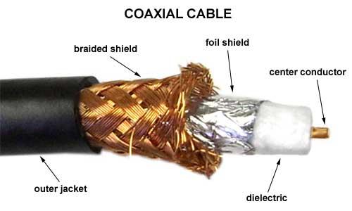 struktur kabel coaxial
